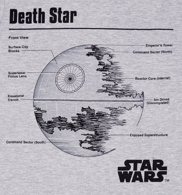 Mens Grey Star Wars Death Blueprint T Shirt
